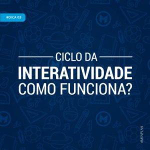 Dica 03 | Ciclo da Interatividade